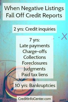 The number of years it takes for negative listings to fall off your credit reports varies...