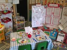 role play cafe ideas - Google Search