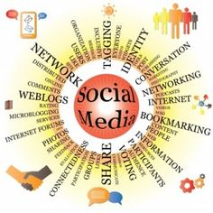 Social Bookmarking, share, save, like, and submit relevant links from news to books and businesses! Social Media in the making! B2b Social Media Marketing, Social Media Site, Social Networks, Internet Marketing, Online Marketing, Marketing Strategies, Inbound Marketing, Content Marketing, Digital Marketing
