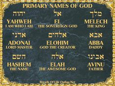 "Great Names of The Name; ""YHVH"""