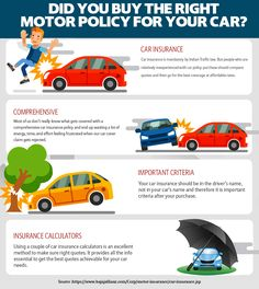 Buy or renew car insurance policies online. Buy car insurance policy in easy steps. Get spot assistance cover Car Insurance policy. Visit more information: www. Getting Car Insurance, Car Insurance Online, Insurance Marketing, Car Insurance Tips, Insurance Broker, Auto Insurance Companies, Insurance Quotes