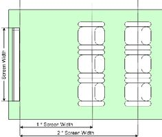 home theatre design layout. Home Theater Screen Size Small  home theater system room layout Man Caves