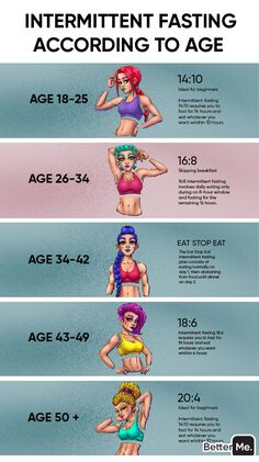 Health Diet, Health And Wellness, Health Fitness, Get Healthy, Healthy Life, Teen Life Hacks, Lose Weight At Home, Keep Fit, Intermittent Fasting