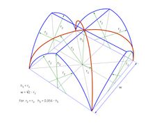 Figure 17.   Geometric relationships between radii and arch heights in Gothic cross vault design.