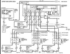 Instrument panel fuse box diagram: Buick Enclave (2008