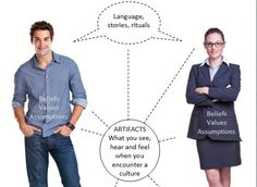 La importancia de la cultura corporativa en entrevistas de trabajo I Patricia Canepa