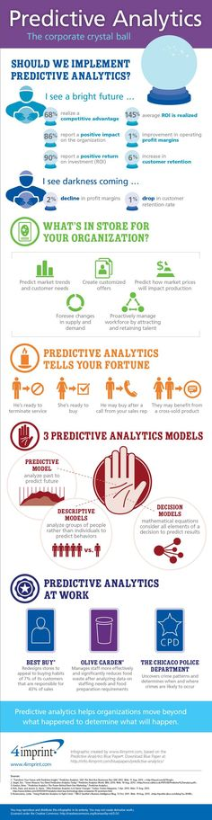 Predictive Analytics: The Corporate Crystal Ball [Infographic] Computer Programming, Computer Science, Machine Learning Deep Learning, Machine Learning Artificial Intelligence, Business Intelligence, Data Analytics, Information Technology, Data Science, Big Data