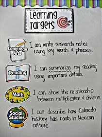 3rd Grade Thoughts: Learning Targets & Objectives