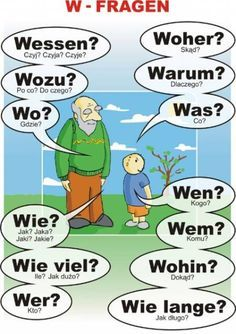 W fragen The w-questions in German Study German, German English, Learn German, Learn French, German Grammar, German Words, German Language Learning, Language Study, Dual Language