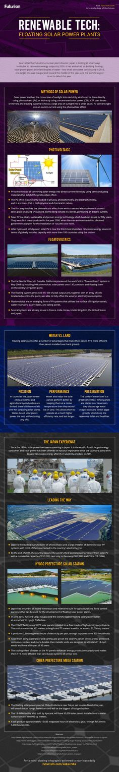 This Is the Future of Energy. Check out the World's Largest Floating Solar Farm