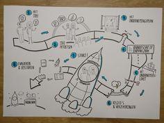 Doodle Map