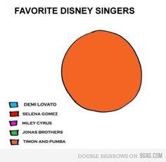 best disney singers