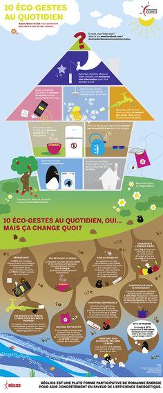 http://declics.romande-energie.ch/articles/10-eco-gestes-au-quotidienUn éco-geste est un geste quotidien, simple, que chacun de nous peut adopter dans le but de réduire sa consommation d'énergie et ainsi diminuer son impact sur l'environnement.