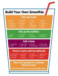 Build Your Own Smoothie | Produce For Kids #infographic #DIY #smoothies