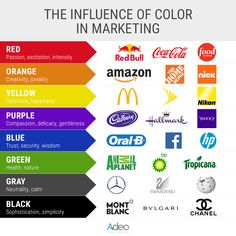 The Influence of Color in Marketing