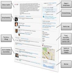 linkedin empresas - Resumen