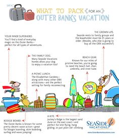 What to pack for an Outer Banks Vacation. Don't forget your inner superhero. :)    www.OuterBanksVacations.com