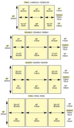 A chart for piecing standard width fabrics for comforters to avoid a center seam. This is great so I don't have to calculate it myself any more!