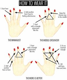 Technique On How To Wear Knuckle And Midi Rings #MaVi #Logic