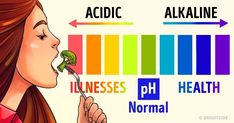 12 Foods That Can Help Balance Your pH