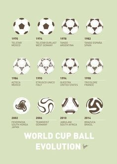 My Evolution Soccer Ball minimal poster Art Print: