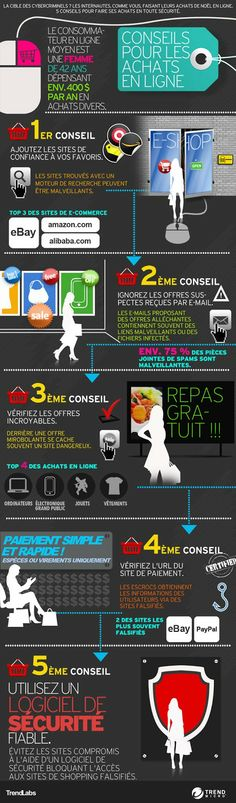 TICs en FLE: Parcours infographies