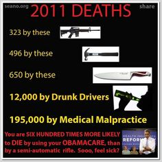 Death by weapons, drunks, and medical malpractice in the US