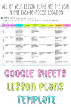 Weekly Lesson Plan Template, Math Lesson Plans, Lesson Planning Templates, Lesson Plans For Teachers, Life Plan Template, Lesson Plan Outline, Lesson Plan Examples, Teacher Lesson Planner, Special Education Organization