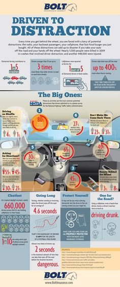 Driven to Distraction Infographic explains through images the dangers of distractions while you are driving. Every time you get behind the wheel, you are faced with many potential distractions from the radio, to your passengers, your cellphone, to your fa Safe Driving Tips, Driving Safety, Driving Test, Aggressive Driving, Dont Text And Drive, Drivers Ed, Assurance Auto, Distracted Driving, Teen Driver