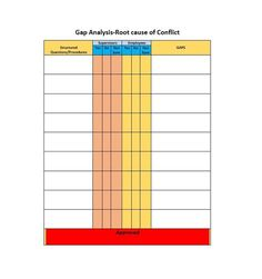 Gap Analysis Template   Apprentissage    Template