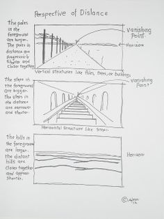 How to Draw Worksheets for The Young Artist: Simple Perspective Worksheet - Distance
