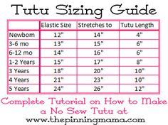 How to Make an Easy No Sew Tutu for Little Girls   The Pinning Mama