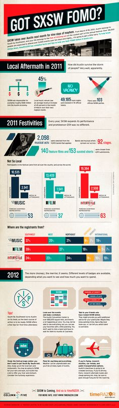 Nice #SXSW related infographic