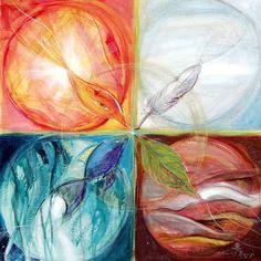 4Elemente, Feuer, Wasser, Erde, Luft Malerei von Hans-Jakob Bopp - Kreavitalis