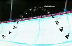 How Swiss snowboarder Iouri Podladtchikov laid down a gold-medal-winning run