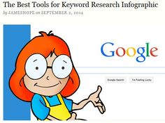 The Best Tools for Keyword Research Infographic, http://keyword-university.com/free-keyword-tool/