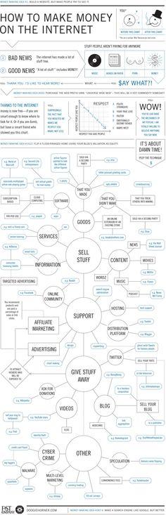 View a great website of affiliate marketing - http://affiliatemarketing-9tkb2rzd.yourreputablereviews.com