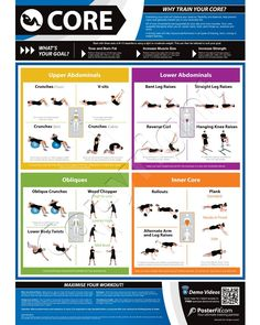 For only buy the Core Exercises poster as a great reference point for gym  users of all abilities. The poster provides an extensive range of abs and  core ... 949f7bb26