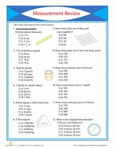 Test your third grader's handle on common units of measurement with this quick practice quiz.