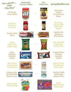 Gmo free products