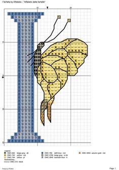 Butterfly Alphabet Cross Stitch Pattern delle farfalle: I Monogram Cross Stitch, Cross Stitch Baby, Cross Stitch Alphabet, Blackwork Embroidery, Cross Stitch Embroidery, Cross Stitch Designs, Stitch Patterns, Butterfly Cross Stitch, Cross Stitch Boards