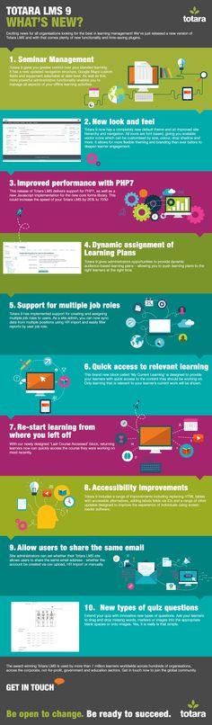 Totara LMS 9 infographic - Totara.org