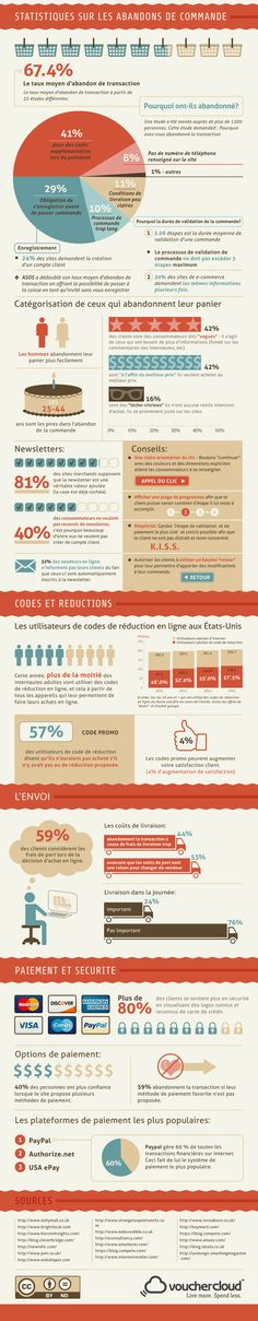 infographie-psychologie-conso