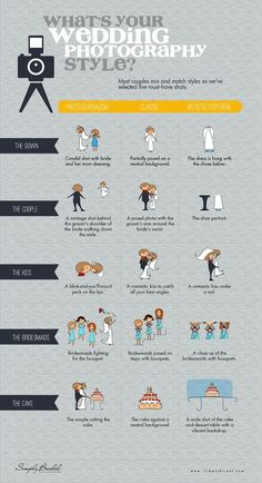 10 Cool Wedding Planning Infographics That Inspire - MODwedding