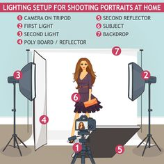 Home photography studio guide for people who don't want to leave their houses but take high quality product photos. Find out how to set a home photography studio kit on budget. Studio Lighting Setups, Photography Lighting Setup, Indoor Photography, Photography Lessons, Photography Backdrops, Light Photography, Photography Photos, Digital Photography, Photography Studios