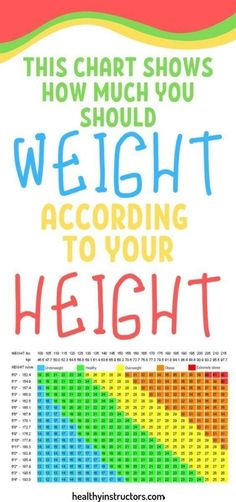 One of those factors is BMI or the Body Mass Index. This Index is one of the mos… One of those factors is BMI or the Body Mass Index. This Index is one of the most common and correct methods to help you determine your ideal weight. Health And Wellness, Health Tips, Health Care, Health Fitness, Health Benefits, Fitness Tips, Wellness Fitness, Health Facts, Fitness Motivation