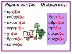 ΧΡΟΝΟΙ ΡΗΜΑΤΩΝ -ΚΑΤΑΛΗΞΕΙΣ Greek Language, Speech And Language, School Lessons, Lessons For Kids, Primary School, Elementary Schools, St Joseph, Learn Greek, Learning Games For Kids