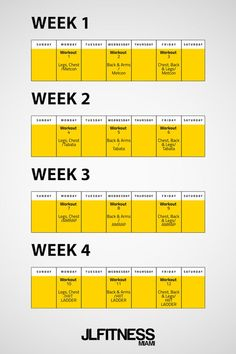 Volt- 3 day a week training plan for strength and conditioning. Perfect for someone that can only dedicate 3 days to training throughout the week. 3 Day Workout, Amrap Workout, Saturday Workout, Weekly Workout Plans, At Home Workout Plan, Hiit Workouts For Men, At Home Workouts, What Is Hiit, Conditioning Workouts