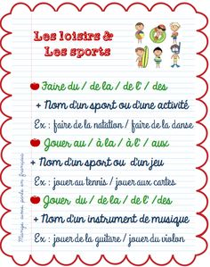 Printing Ideas Useful Ap French, Core French, Learn French, French Verbs, French Grammar, Learning French For Kids, Teaching French, French For Beginners, French Worksheets