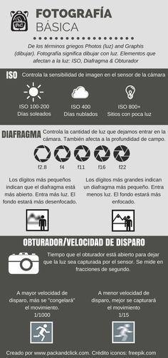 #fotografia #iso #obturador #diafragma
